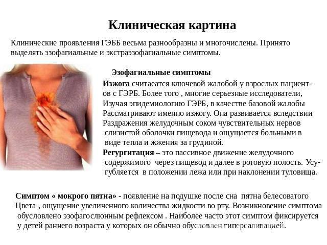 Симтомы заболевания