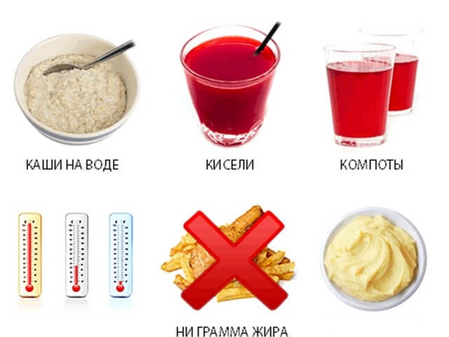 Лечение панкреатита в домашних условиях 12