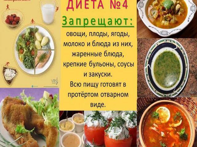 Питание диета 4