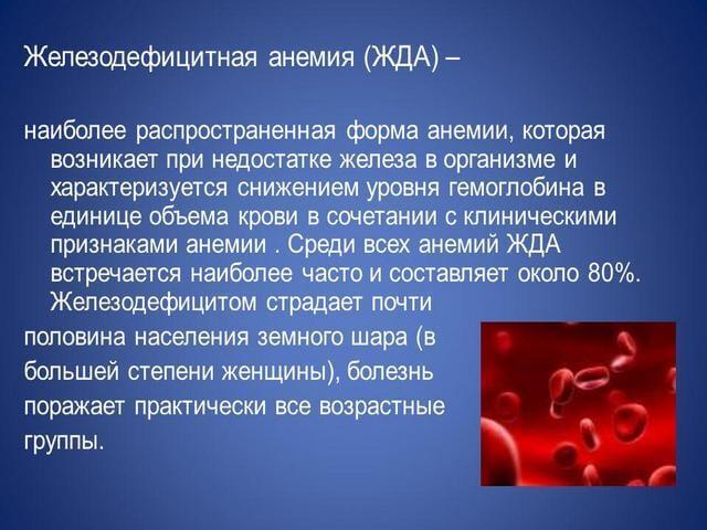 Рак желудка первые симптомы и проявления